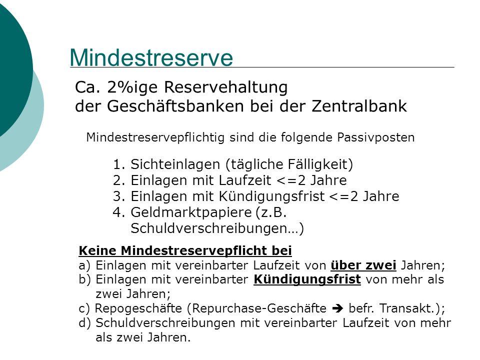 Mindestreserve Ca. 2%ige Reservehaltung der Geschäftsbanken bei der Zentralbank Mindestreservepflichtig sind die folgende Passivposten 1.Sichteinlagen