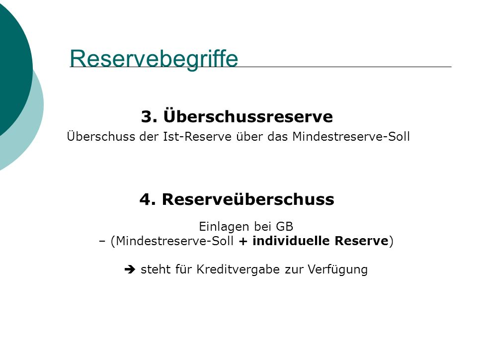 Reservebegriffe 3. Überschussreserve 4. Reserveüberschuss Überschuss der Ist-Reserve über das Mindestreserve-Soll Einlagen bei GB – (Mindestreserve-So