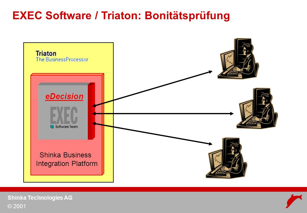 Shinka Technologies AG © 2001 EXEC Software / Triaton: Bonitätsprüfung eDecision Shinka Business Integration Platform