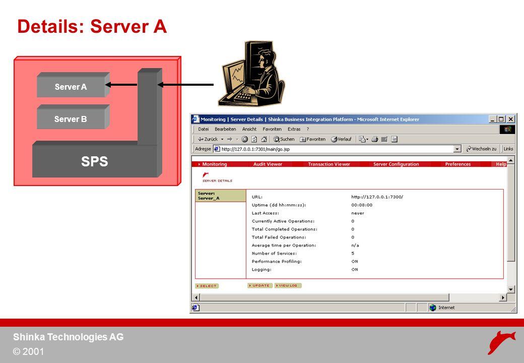 Shinka Technologies AG © 2001 Details: Server A Server A Server B SPS