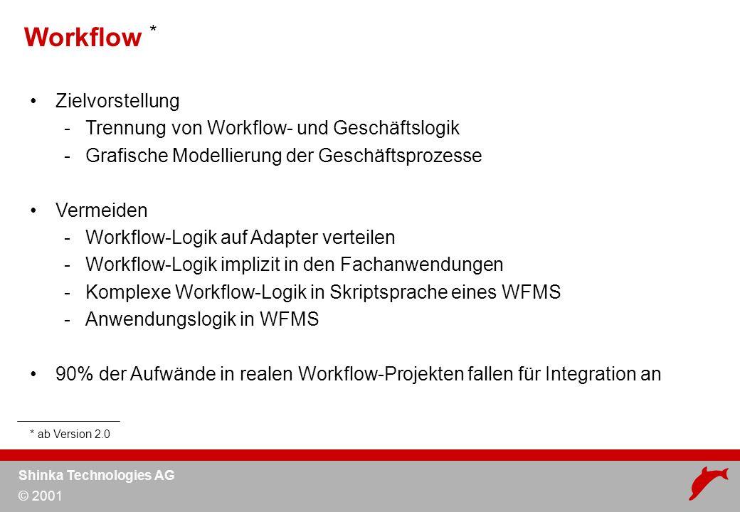 Shinka Technologies AG © 2001 Zielvorstellung -Trennung von Workflow- und Geschäftslogik -Grafische Modellierung der Geschäftsprozesse Vermeiden -Workflow-Logik auf Adapter verteilen -Workflow-Logik implizit in den Fachanwendungen -Komplexe Workflow-Logik in Skriptsprache eines WFMS -Anwendungslogik in WFMS 90% der Aufwände in realen Workflow-Projekten fallen für Integration an Workflow * * ab Version 2.0