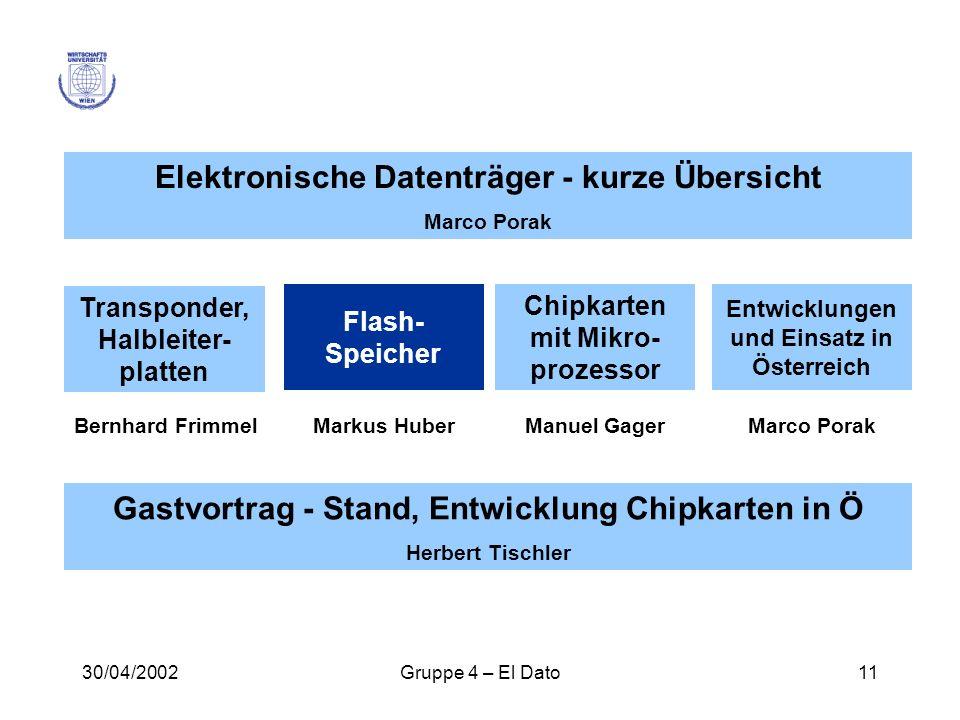 30/04/2002Gruppe 4 – El Dato11 Elektronische Datenträger - kurze Übersicht Marco Porak Gastvortrag - Stand, Entwicklung Chipkarten in Ö Herbert Tischl