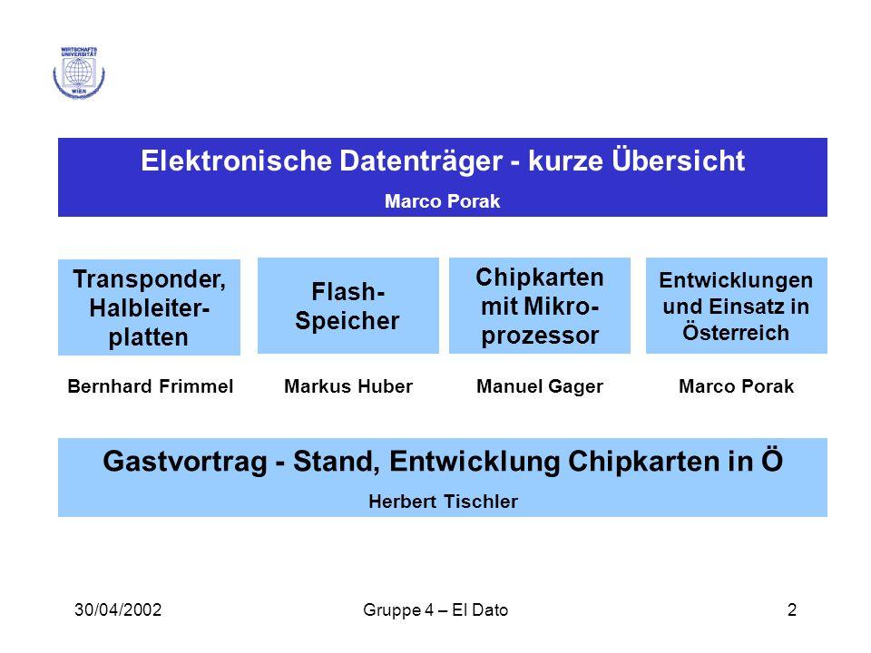 30/04/2002Gruppe 4 – El Dato2 Elektronische Datenträger - kurze Übersicht Marco Porak Chipkarten mit Mikro- prozessor Transponder, Halbleiter- platten