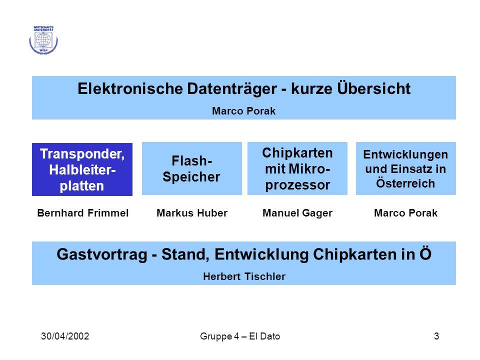 30/04/2002Gruppe 4 – El Dato3 Elektronische Datenträger - kurze Übersicht Marco Porak Gastvortrag - Stand, Entwicklung Chipkarten in Ö Herbert Tischle