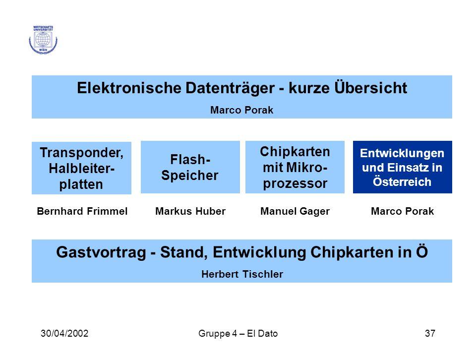 30/04/2002Gruppe 4 – El Dato37 Elektronische Datenträger - kurze Übersicht Marco Porak Gastvortrag - Stand, Entwicklung Chipkarten in Ö Herbert Tischl