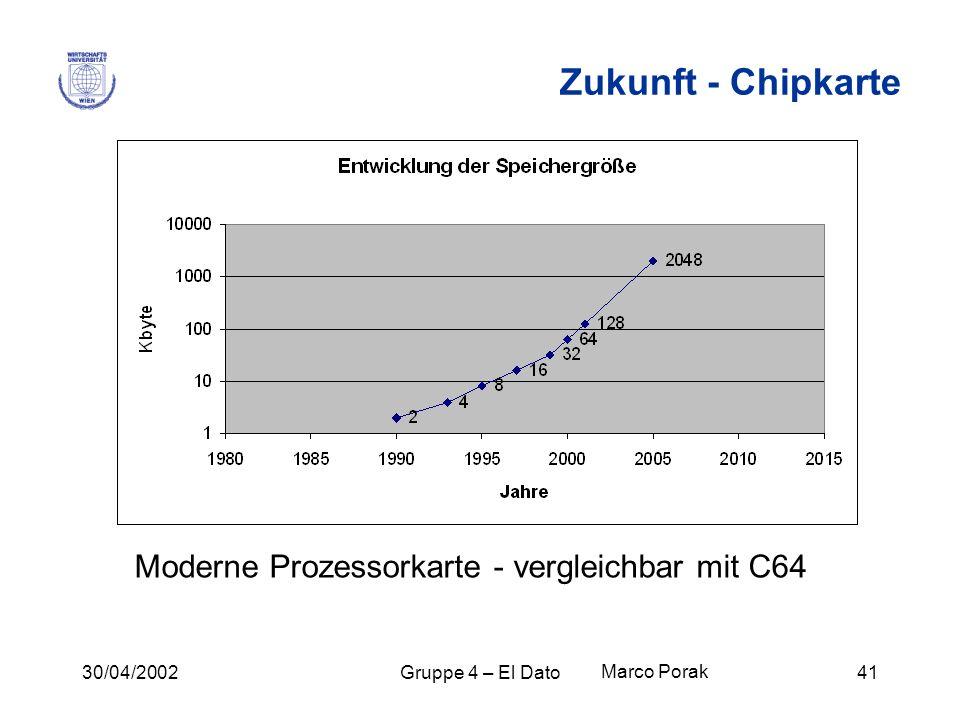 30/04/2002Gruppe 4 – El Dato41 Zukunft - Chipkarte Moderne Prozessorkarte - vergleichbar mit C64 Marco Porak