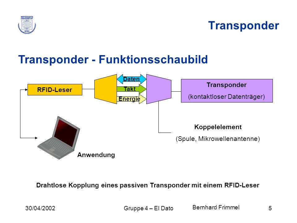 30/04/2002Gruppe 4 – El Dato5 Transponder RFID-Leser Takt Daten Energie Transponder (kontaktloser Datenträger) Koppelelement (Spule, Mikrowellenantenn