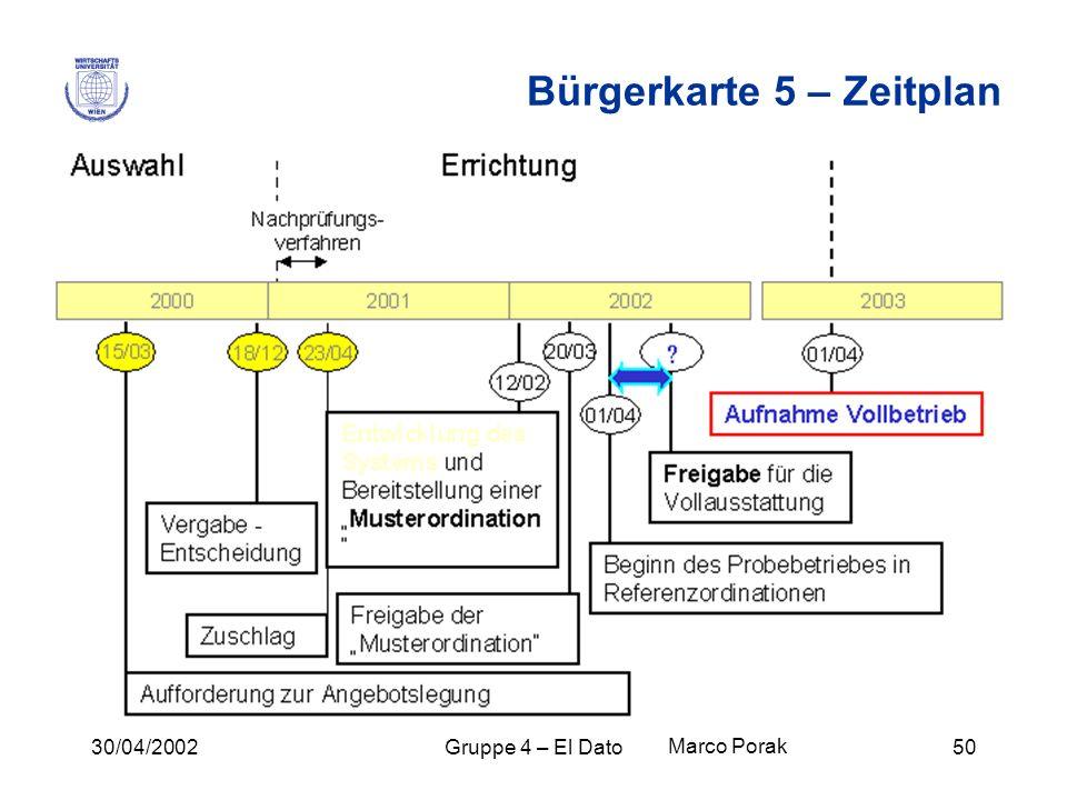 30/04/2002Gruppe 4 – El Dato50 Bürgerkarte 5 – Zeitplan Marco Porak