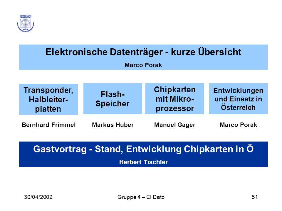 30/04/2002Gruppe 4 – El Dato51 Elektronische Datenträger - kurze Übersicht Marco Porak Chipkarten mit Mikro- prozessor Transponder, Halbleiter- platte