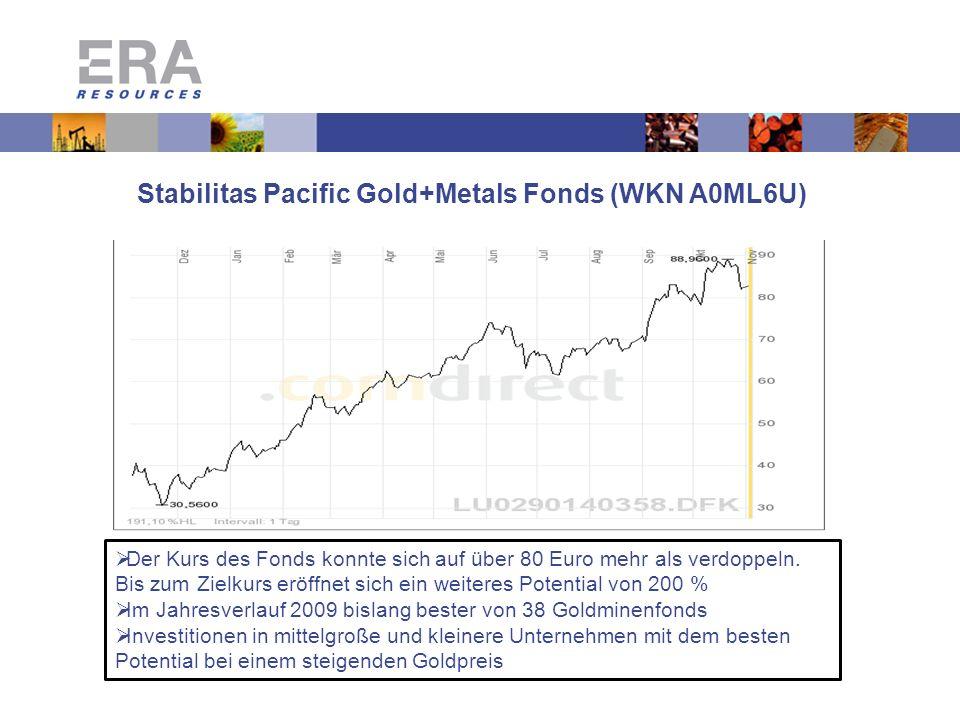 Stabilitas Pacific Gold+Metals Fonds (WKN A0ML6U) GmbH Der Kurs des Fonds konnte sich auf über 80 Euro mehr als verdoppeln.