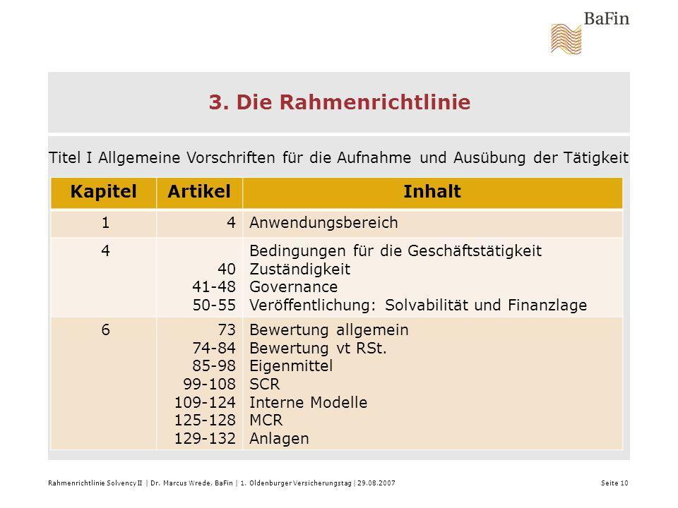 3. Die Rahmenrichtlinie Rahmenrichtlinie Solvency II | Dr. Marcus Wrede, BaFin | 1. Oldenburger Versicherungstag | 29.08.2007 Seite 10 KapitelArtikelI