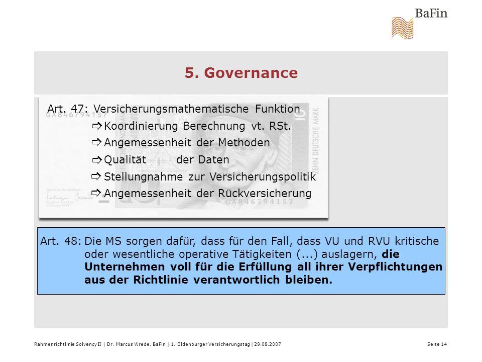 5. Governance Rahmenrichtlinie Solvency II | Dr. Marcus Wrede, BaFin | 1. Oldenburger Versicherungstag | 29.08.2007 Seite 14 Art. 47: Versicherungsmat