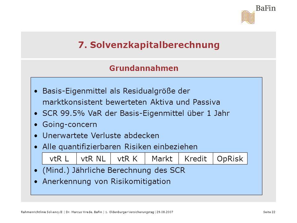 Rahmenrichtlinie Solvency II | Dr. Marcus Wrede, BaFin | 1. Oldenburger Versicherungstag | 29.08.2007 Seite 22 7. Solvenzkapitalberechnung Basis-Eigen