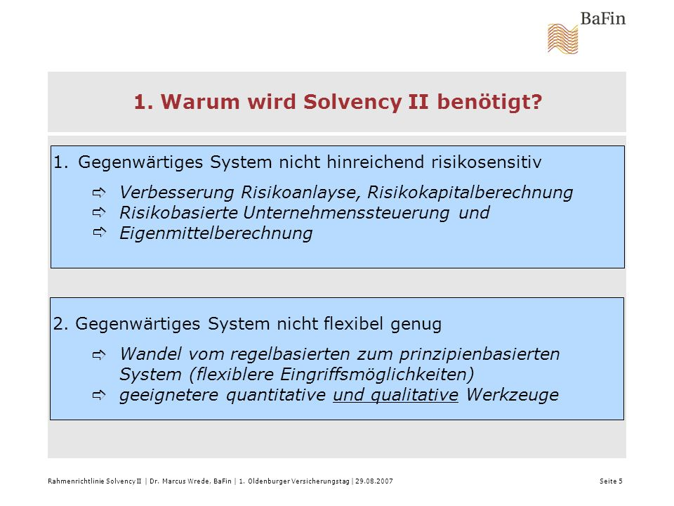 1. Warum wird Solvency II benötigt? 1.Gegenwärtiges System nicht hinreichend risikosensitiv Verbesserung Risikoanlayse, Risikokapitalberechnung Risiko