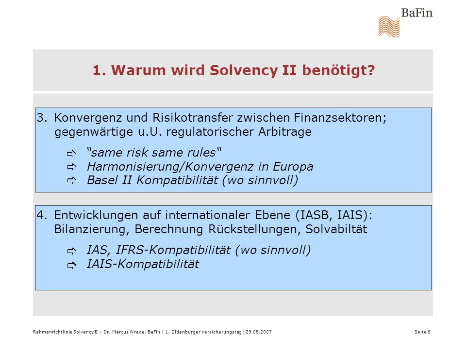 2.Zeitplan Rahmenrichtlinie Solvency II | Dr. Marcus Wrede, BaFin | 1.