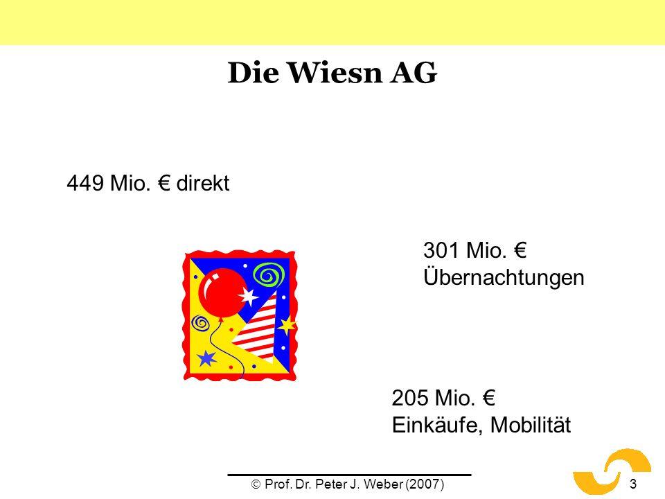 3 Die Wiesn AG 449 Mio. direkt 205 Mio. Einkäufe, Mobilität 301 Mio. Übernachtungen