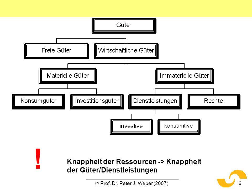 Prof. Dr. Peter J. Weber (2007)7 Konsumgüter Produktionsgüter VerbrauchsgüterGebrauchsgüter