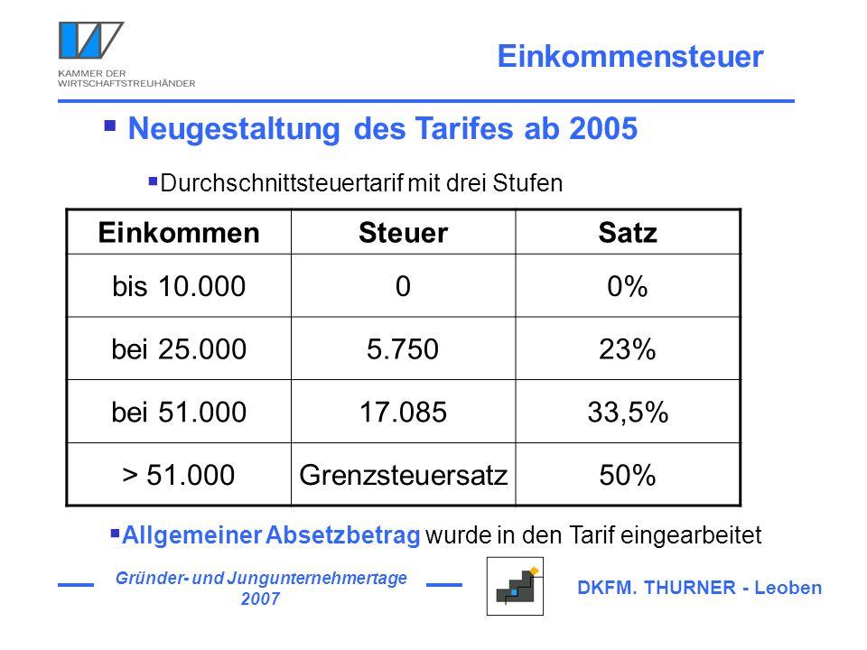 Gründer- und Jungunternehmertage 2007 DKFM. THURNER - Leoben Neugestaltung des Tarifes ab 2005 Durchschnittsteuertarif mit drei Stufen Einkommensteuer