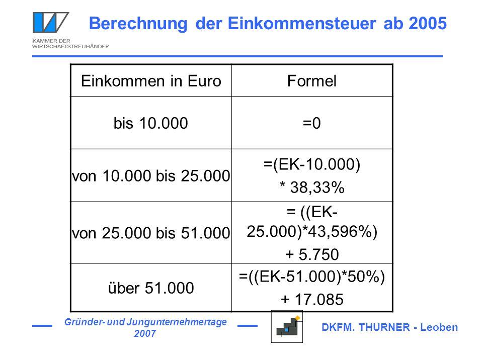 Gründer- und Jungunternehmertage 2007 DKFM. THURNER - Leoben Berechnung der Einkommensteuer ab 2005 Einkommen in EuroFormel bis 10.000=0 von 10.000 bi