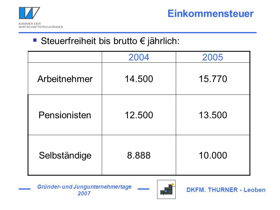 Gründer- und Jungunternehmertage 2007 DKFM. THURNER - Leoben Steuerfreiheit bis brutto jährlich: Einkommensteuer 20042005 Arbeitnehmer14.50015.770 Pen