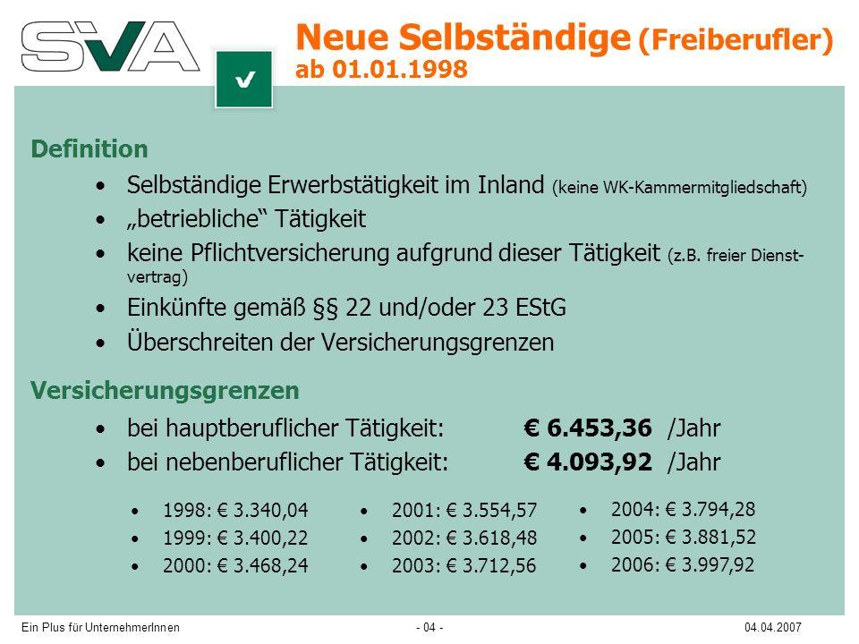 Ein Plus für UnternehmerInnen04.04.2007- 04 - Selbständige Erwerbstätigkeit im Inland (keine WK-Kammermitgliedschaft) betriebliche Tätigkeit keine Pfl