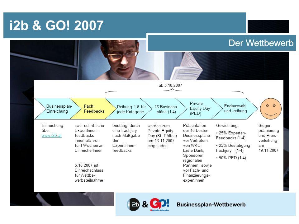 i2b & GO! 2007 Der Wettbewerb Businessplan- Einreichung Fach- Feedbacks Reihung 1-6 für jede Kategorie 16 Business- pläne (1-4) Private Equity Day (PE