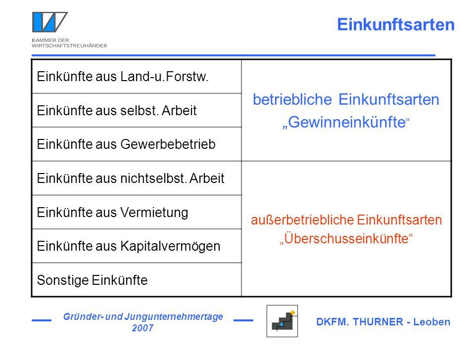 Gründer- und Jungunternehmertage 2007 DKFM. THURNER - Leoben Einkunftsarten Einkünfte aus Land-u.Forstw. betriebliche Einkunftsarten Gewinneinkünfte E