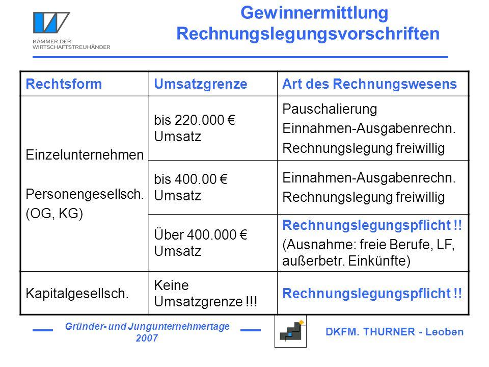 Gründer- und Jungunternehmertage 2007 DKFM. THURNER - Leoben Gewinnermittlung Rechnungslegungsvorschriften RechtsformUmsatzgrenzeArt des Rechnungswese