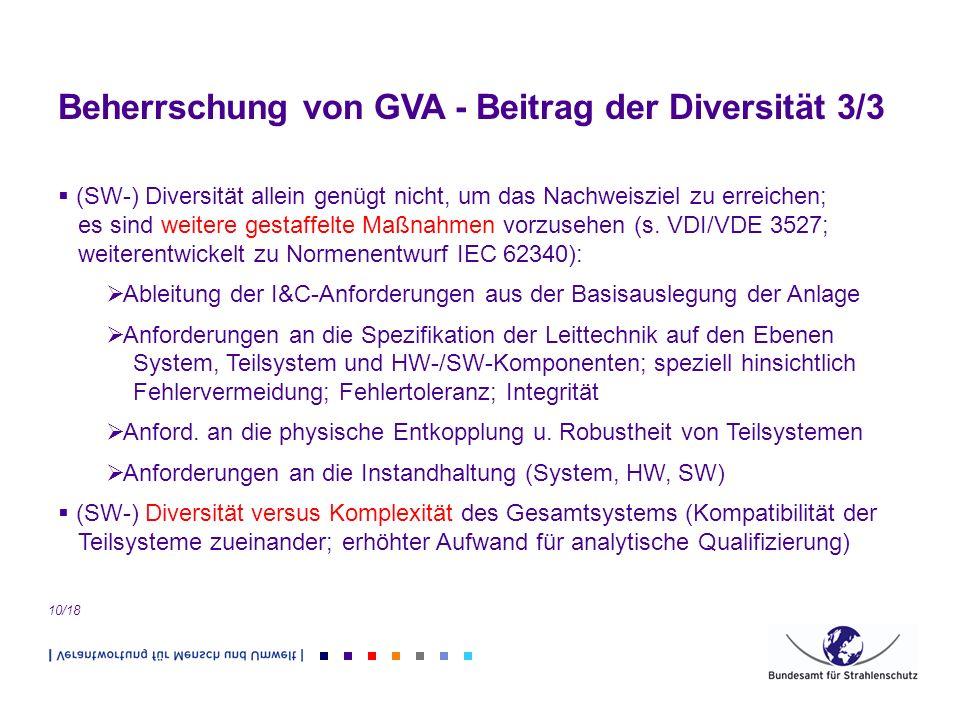 Beherrschung von GVA - Beitrag der Diversität 3/3 (SW-) Diversität allein genügt nicht, um das Nachweisziel zu erreichen; es sind weitere gestaffelte