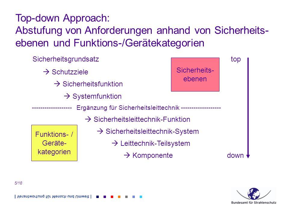 Top-down Approach: Abstufung von Anforderungen anhand von Sicherheits- ebenen und Funktions-/Gerätekategorien 5/18 Sicherheitsgrundsatz top Schutzziel