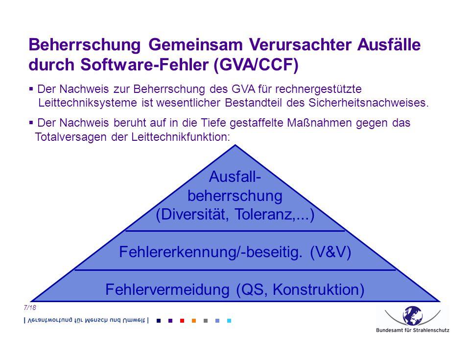 7/18 Beherrschung Gemeinsam Verursachter Ausfälle durch Software-Fehler (GVA/CCF) Der Nachweis zur Beherrschung des GVA für rechnergestützte Leittechn