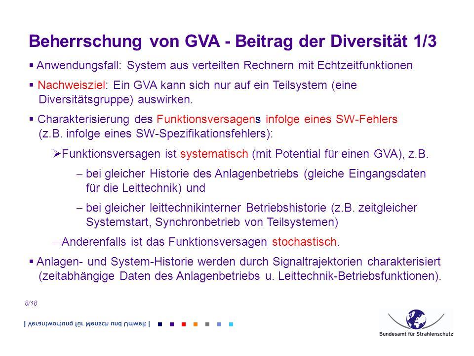 Beherrschung von GVA - Beitrag der Diversität 1/3 Anwendungsfall: System aus verteilten Rechnern mit Echtzeitfunktionen Nachweisziel: Ein GVA kann sic