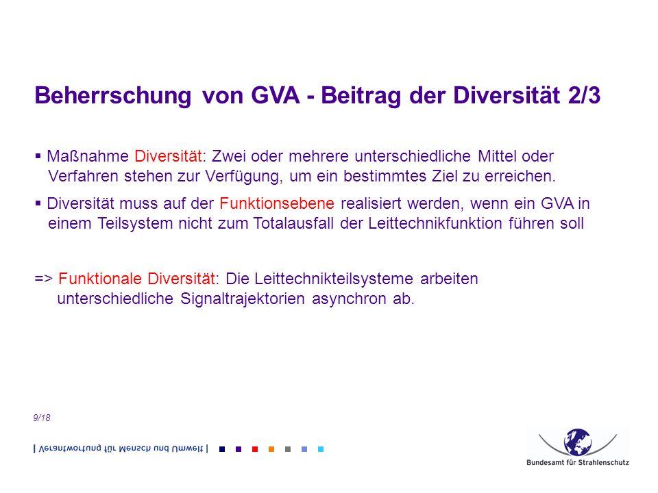 Beherrschung von GVA - Beitrag der Diversität 2/3 Maßnahme Diversität: Zwei oder mehrere unterschiedliche Mittel oder Verfahren stehen zur Verfügung,