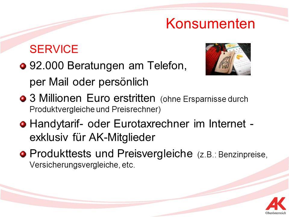 Konsumenten SERVICE 92.000 Beratungen am Telefon, per Mail oder persönlich 3 Millionen Euro erstritten (ohne Ersparnisse durch Produktvergleiche und Preisrechner) Handytarif- oder Eurotaxrechner im Internet - exklusiv für AK-Mitglieder Produkttests und Preisvergleiche (z.B.: Benzinpreise, Versicherungsvergleiche, etc.