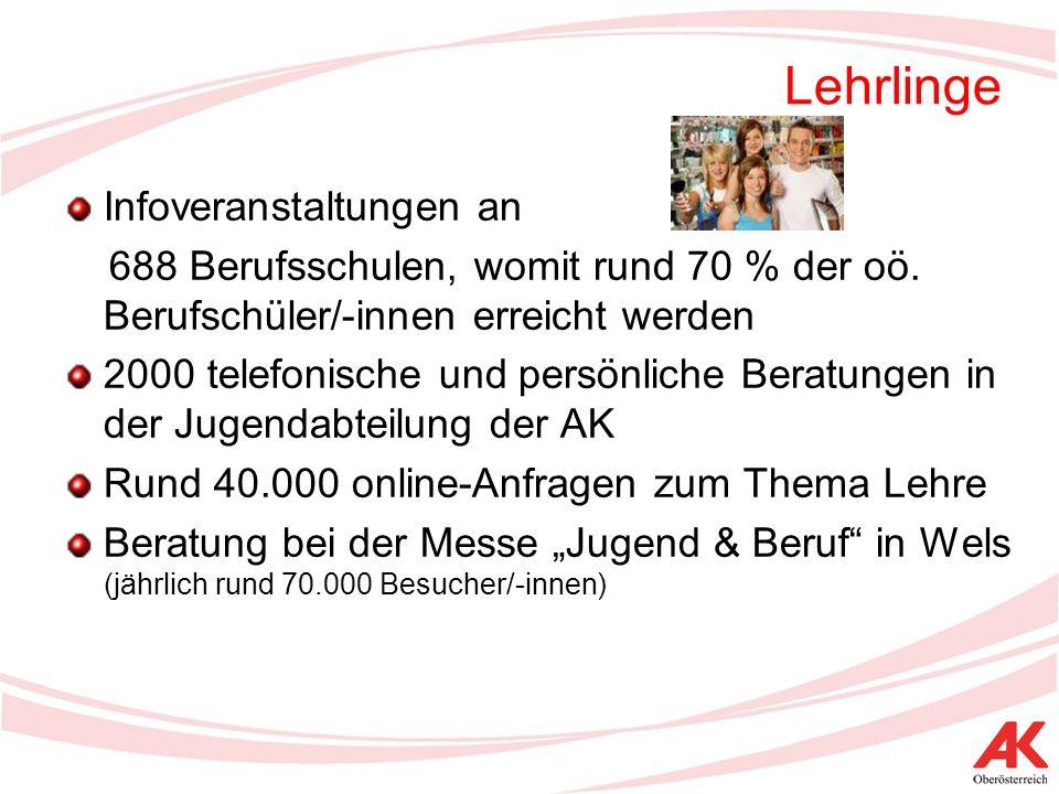 Lehrlinge Infoveranstaltungen an 688 Berufsschulen, womit rund 70 % der oö.