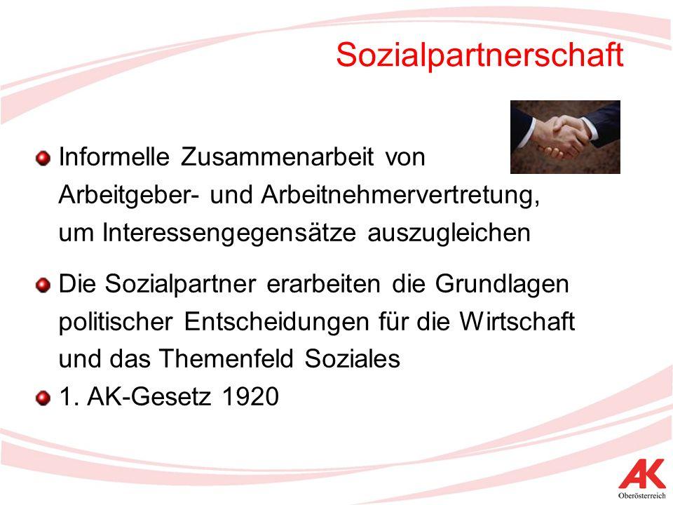 Die Sozialpartner Arbeiterkammer Österreichischer Gewerkschaftsbund Wirtschaftskammer und Landwirtschaftskammer
