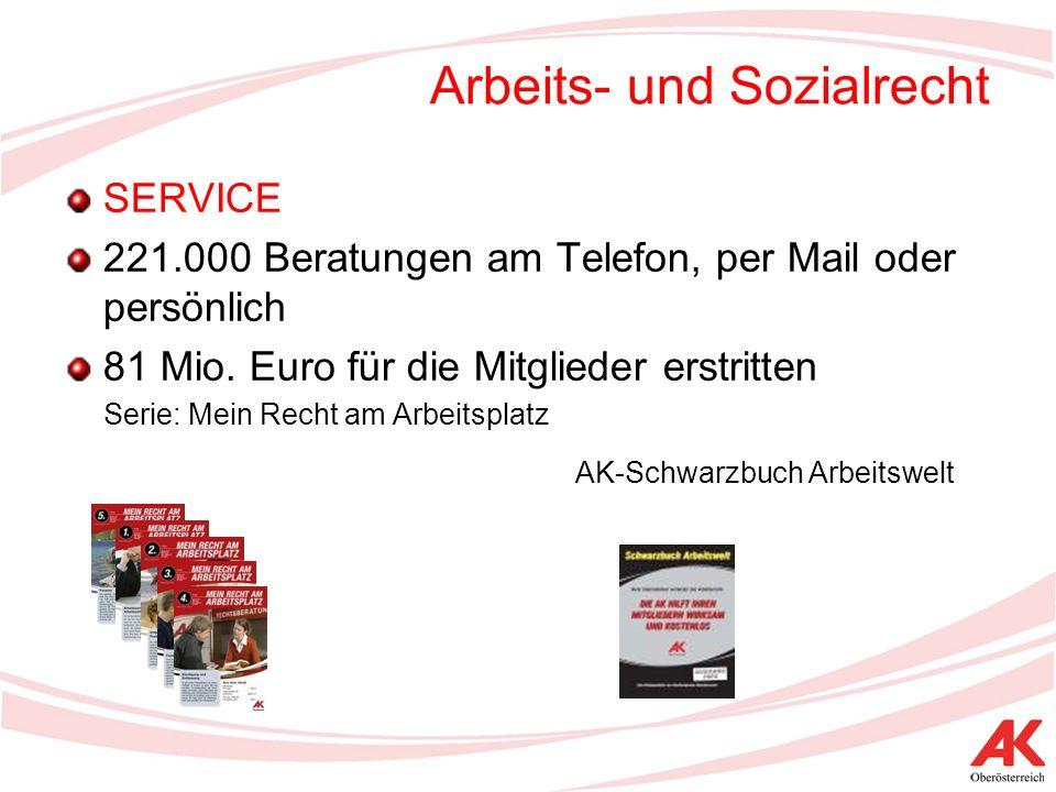 Arbeits- und Sozialrecht SERVICE 221.000 Beratungen am Telefon, per Mail oder persönlich 81 Mio.