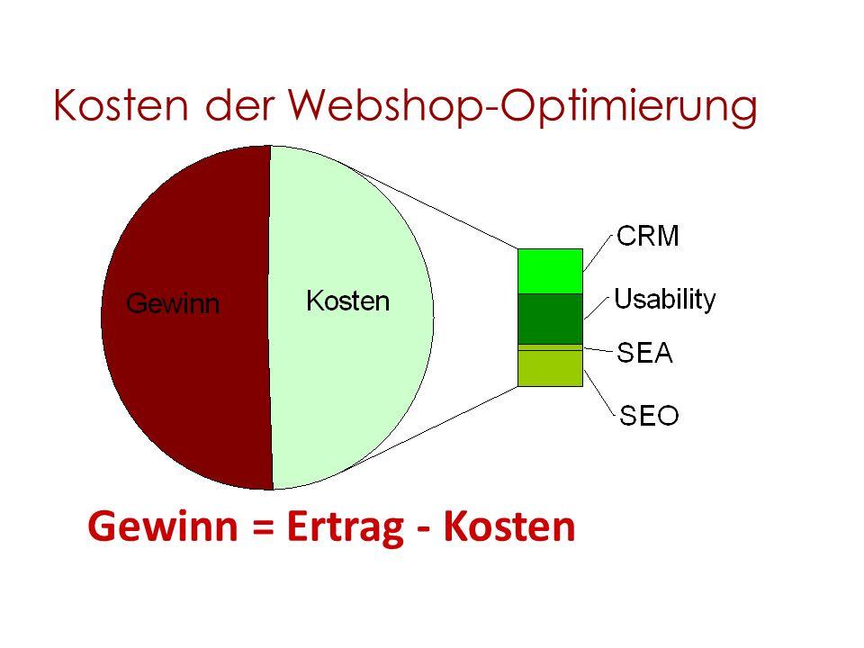 Kosten der Webshop-Optimierung Gewinn = Ertrag - Kosten