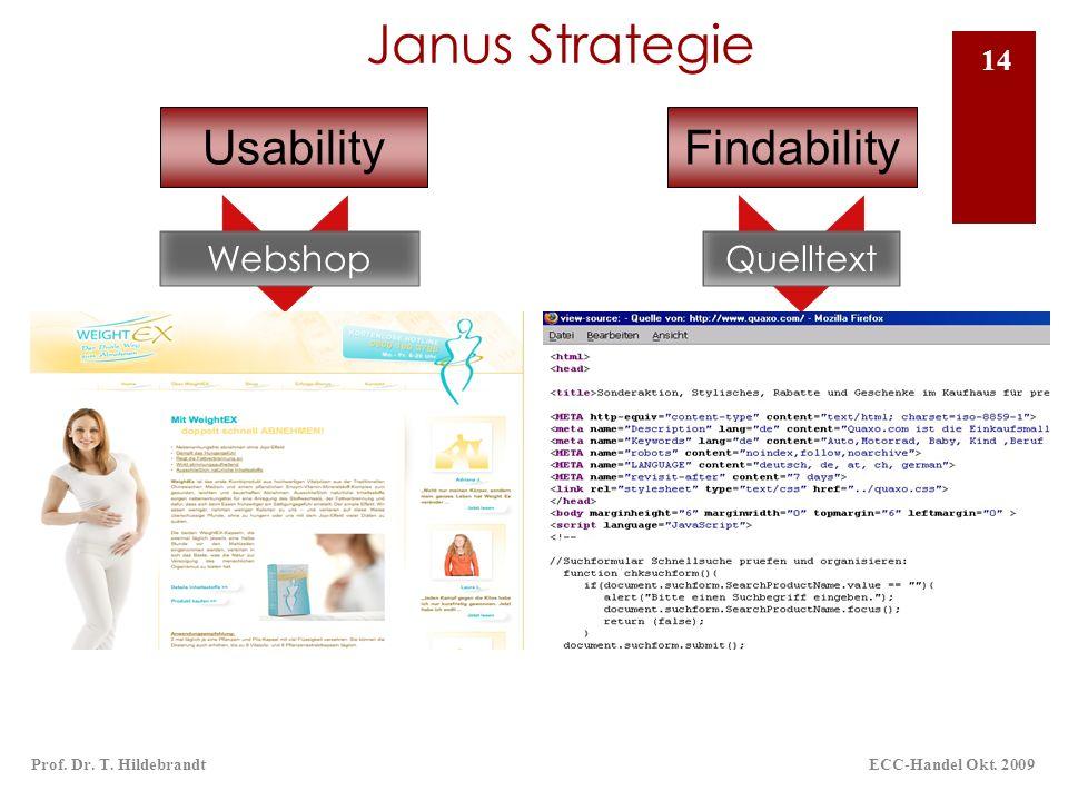 ECC-Handel Okt. 2009Prof. Dr. T. Hildebrandt 14 FindabilityUsability QuelltextWebshop Janus Strategie