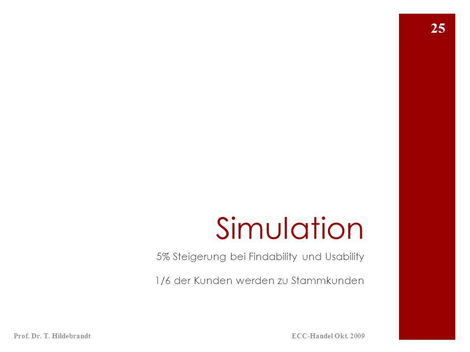 Simulation 5% Steigerung bei Findability und Usability 1/6 der Kunden werden zu Stammkunden ECC-Handel Okt. 2009Prof. Dr. T. Hildebrandt 25