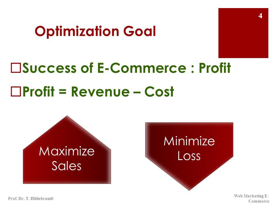Simulation 5% Steigerung bei Findability und Usability 1/6 der Kunden werden zu Stammkunden ECC-Handel Okt.