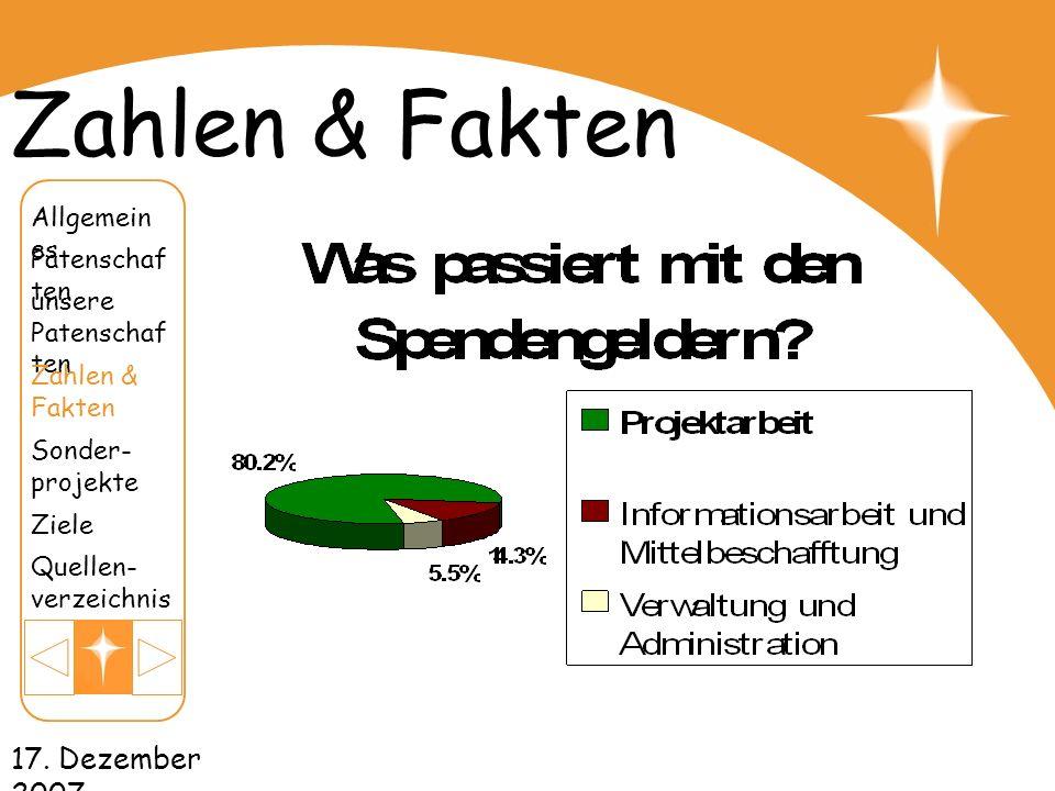 17. Dezember 2007 Zahlen & Fakten unsere Patenschaf ten Patenschaf ten Zahlen & Fakten Sonder- projekte Ziele Quellen- verzeichnis Allgemein es