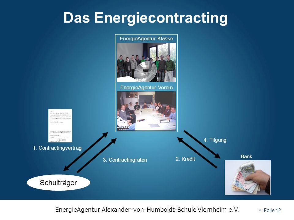 EnergieAgentur Alexander-von-Humboldt-Schule Viernheim e.V. Folie 12 EnergieAgentur-Klasse EnergieAgentur-Verein Schulträger 1. Contractingvertrag Ban