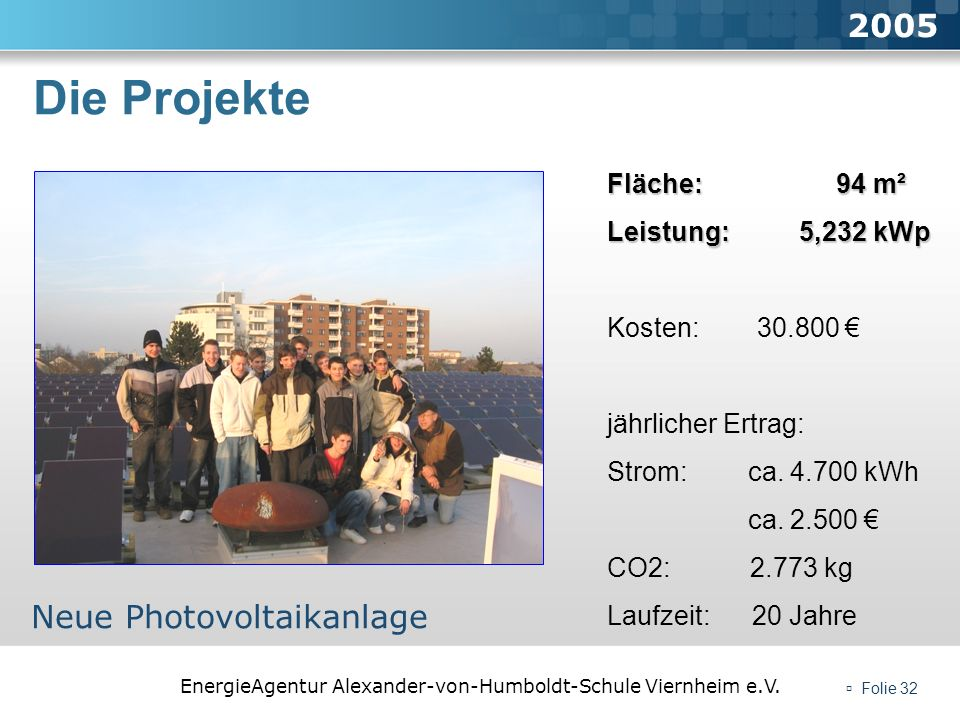 EnergieAgentur Alexander-von-Humboldt-Schule Viernheim e.V. Folie 32 Die Projekte 2005 Neue Photovoltaikanlage Fläche: 94 m² Leistung:5,232 kWp Kosten