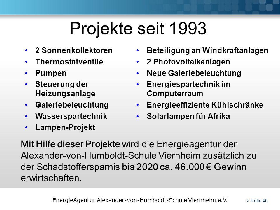 EnergieAgentur Alexander-von-Humboldt-Schule Viernheim e.V. Folie 46 Projekte seit 1993 2 Sonnenkollektoren Thermostatventile Pumpen Steuerung der Hei