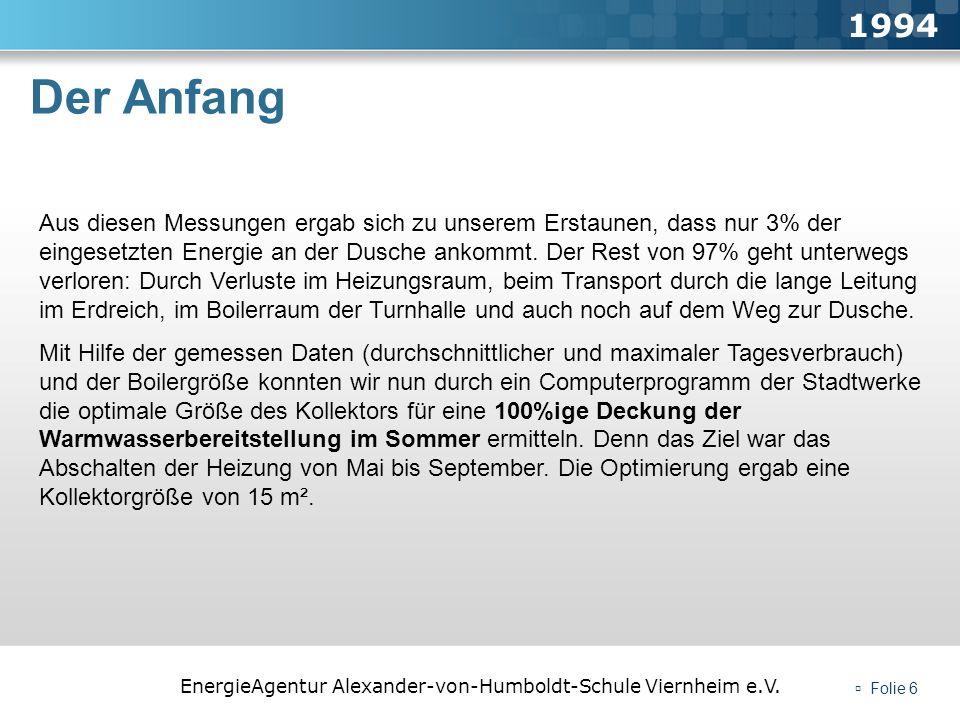 EnergieAgentur Alexander-von-Humboldt-Schule Viernheim e.V. Folie 6 Der Anfang 1994 Aus diesen Messungen ergab sich zu unserem Erstaunen, dass nur 3%