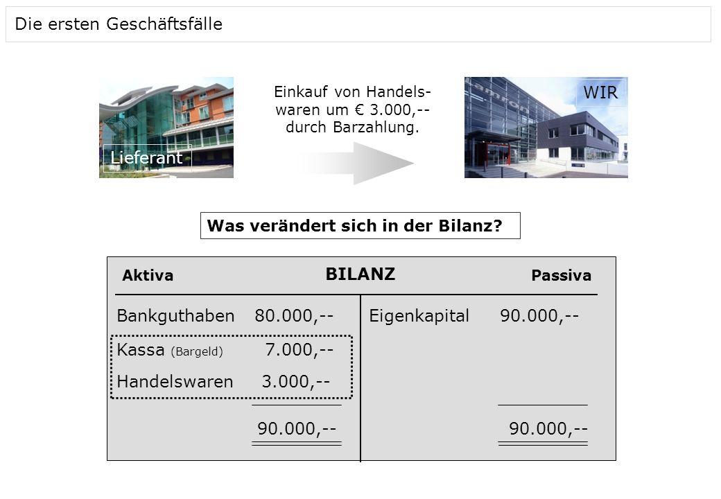 Wir gründen ein Unternehmen und haben 90.000,- - zur Verfügung. 80.000,-- legen wir auf unser Bankkonto, der Rest kommt in die Kassa. Die Bilanz als A