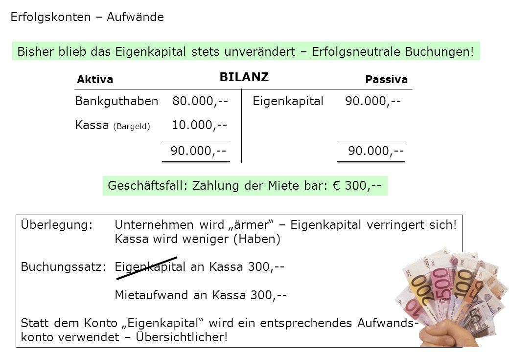 EBK 5.000,-- Konto: Bank Soll Haben EBK 6.000,-- Konto: Geschäftsaus. Soll Haben EBK 7.000,-- Konto: LV Soll Haben EBK 4.000,-- Konto: Kapital Soll Ha