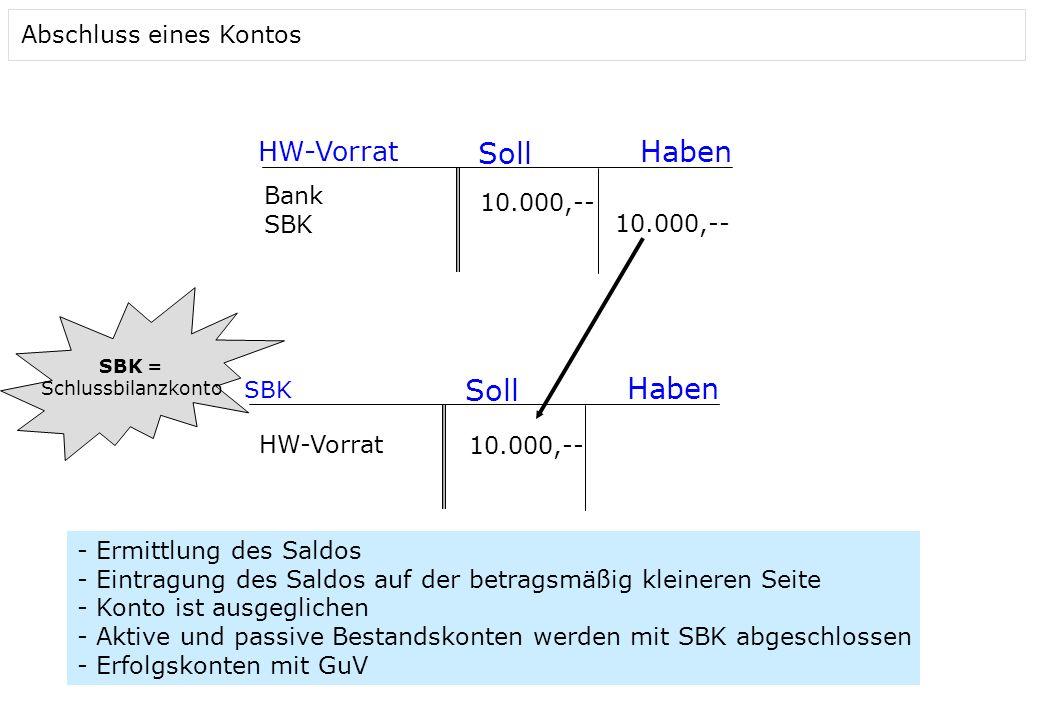 Beispiel zu Herleitung von Buchungssätzen 3421 Welche Konten sind beteiligt? Vermehrung oder Verminderung Soll oder Haben? Buchungssatz: Mietaufwand a
