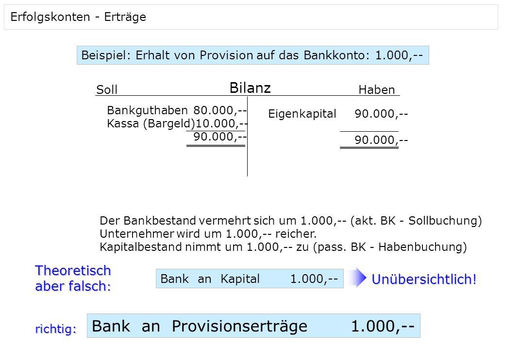 Bilanz Soll Haben Bankguthaben80.000,-- Kassa (Bargeld)10.000,-- 90.000,-- Kapital90.000,-- 90.000,-- Beispiel: Zahlung der Miete bar: 2.000,-- Kassab
